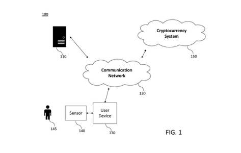 Diagram Cryptocurrency Patent